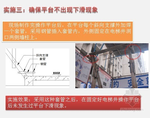 [QC成果]电梯井操作平台创新施工技术研究