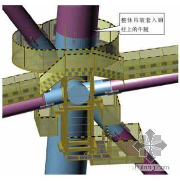 合肥某大型格构柱重钢厂房钢结构施工组织设计