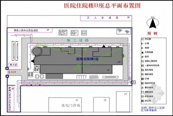 [内蒙古]框剪结构住院楼施工组织设计(鲁班奖)