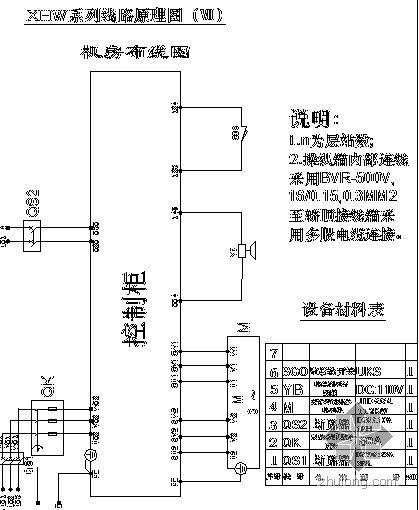 PLC控制3层3站交流双速电梯电气图