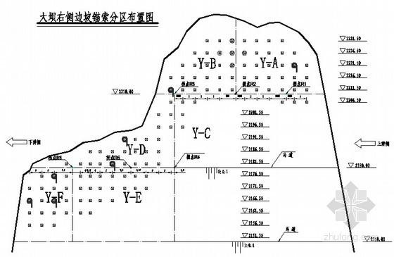 [四川]水电站预应力锚索施工技术措施