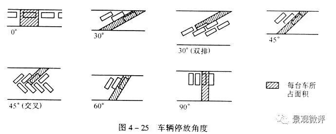 图解-地下车库设计规范_51