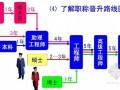 土木工程专业介绍及学习方法