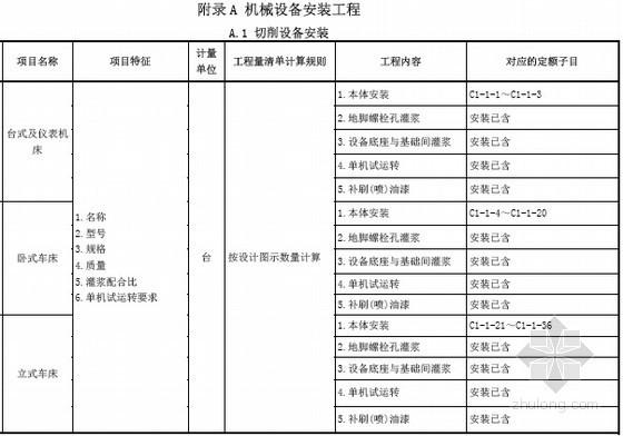 [广东]2013版通用安装工程量清单计价指引手册(294页)