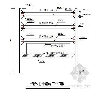 [浙江]京杭运河船闸扩容工程钢板桩围堰施工方案