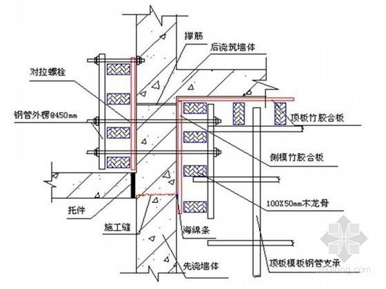 [内蒙古]高层医疗综合楼模板工程施工方案(木胶合板 满堂支撑架)