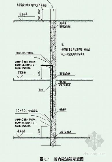 [辽宁]文化广场钢管混凝土组合柱施工方案(节点详图)