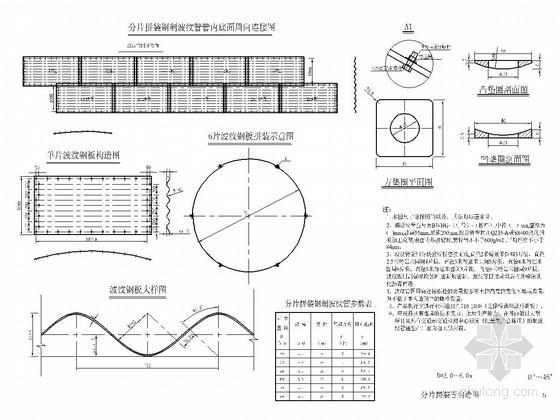 钢制波纹管涵通用设计图