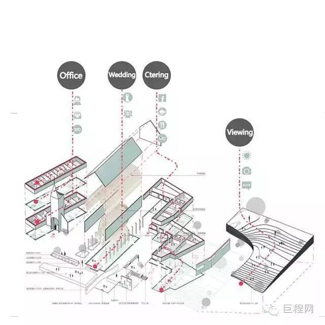 建筑设计师常用的建筑分析图软件都有哪些?_11