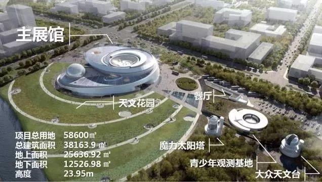 全球最大38000平天文馆落户上海_21