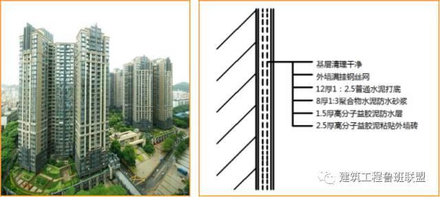 实例解析高层住宅工程如何实现鲁班奖质量创优_7