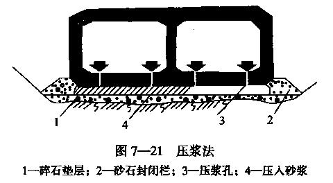 隧道之七沉管隧道施工(PPT,123页)-压浆法