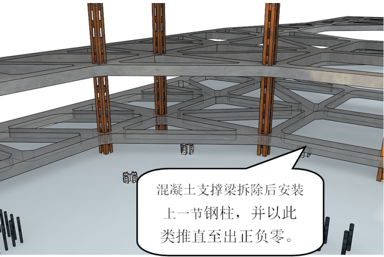 [天津]超高层双子塔项目地下室钢结构施工方案(130页,图文并茂)