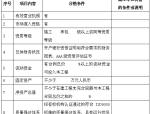 总包施工单位考察办法(多表)