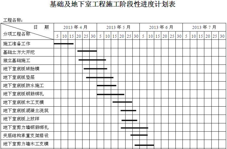 基础地下室工程施工进度计划表
