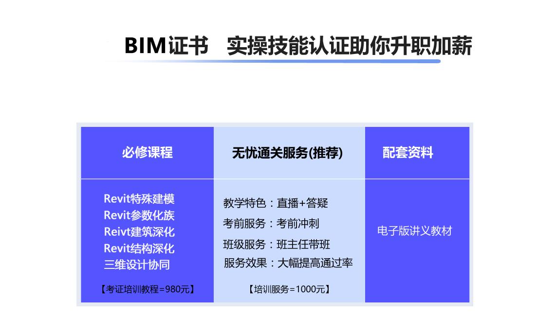 BIM实操初级考试报名入口