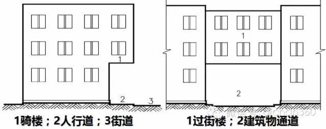 新建筑面积计算规则逐条解读,偷面积必先学!(下)_34