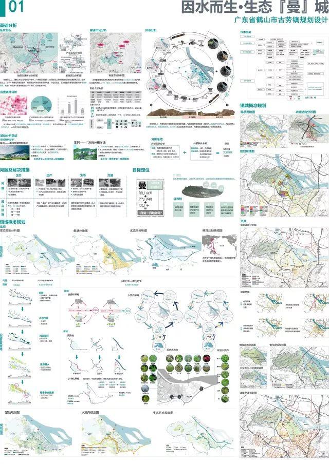 景观竞赛全攻略(文末:大量建筑&景观竞赛图纸素材)_7