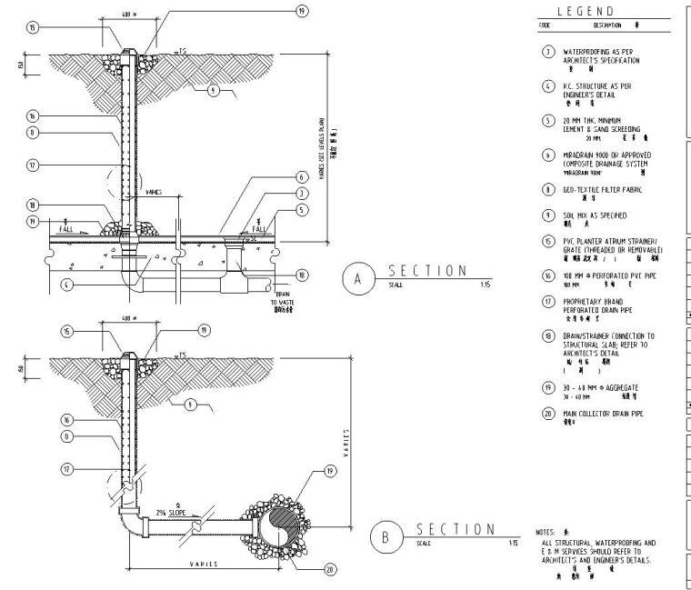 [四川]成都知名地产名城某居住区景观设计全套施工图(包含+植物配置)-节点详图