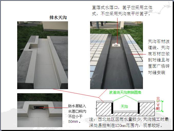 [中天]建筑工程创优作业指导书(285页,图文并茂)