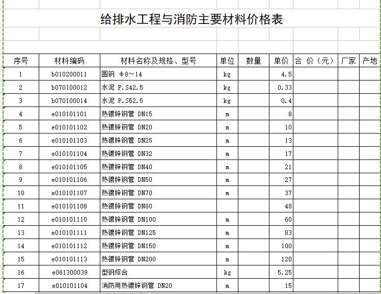 给排水与消防主要材料价格表