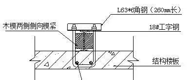 悬挑式卸料平台制作施工技术交底,有详细做法示意图!_8