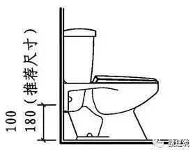 卫生间设计数据,精细化总结!!_3