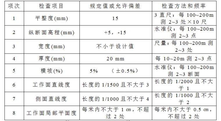 水利工程施工组织设计文件_1