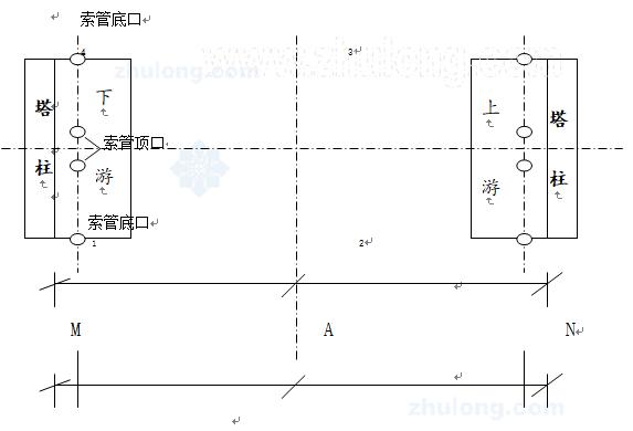 [重庆]长江专用斜拉桥工程施工组织设计(134页)_3