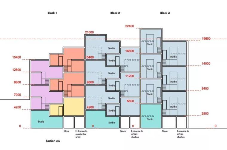 建筑师独立开发的公寓楼,真是好房子!_16