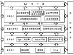 BIM模型在路基压实检测技术中的应用