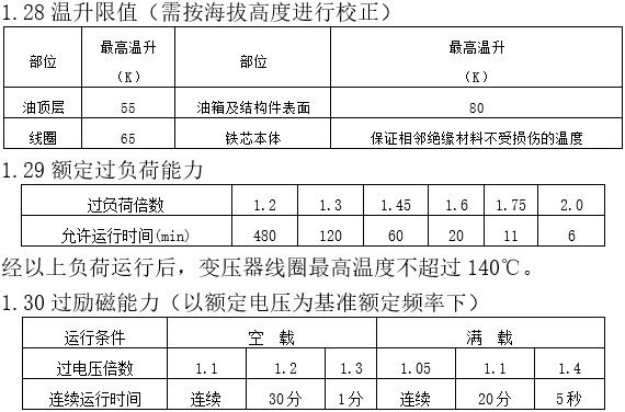 水电站机电设备技术协议_13