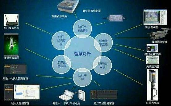 建筑设备监控系统设计与安装(设计资料)