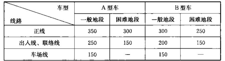 《地铁设计规范》(GB50157-2013)_1