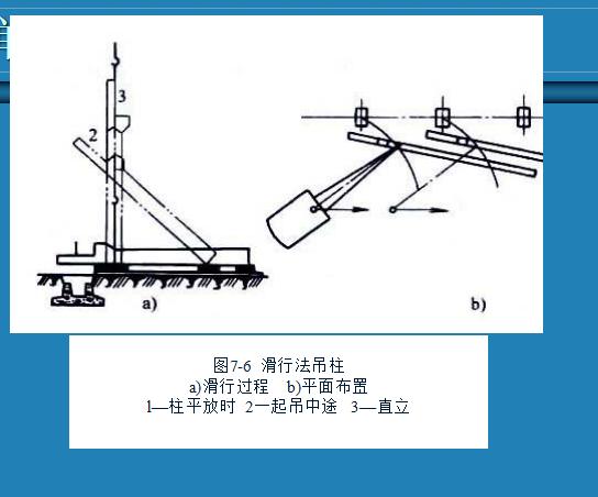 [全国]装配式结构施工技术(共93页)