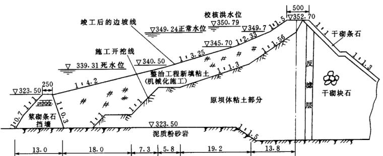水库大坝安全事故防范与除险加固技术标准手册_5