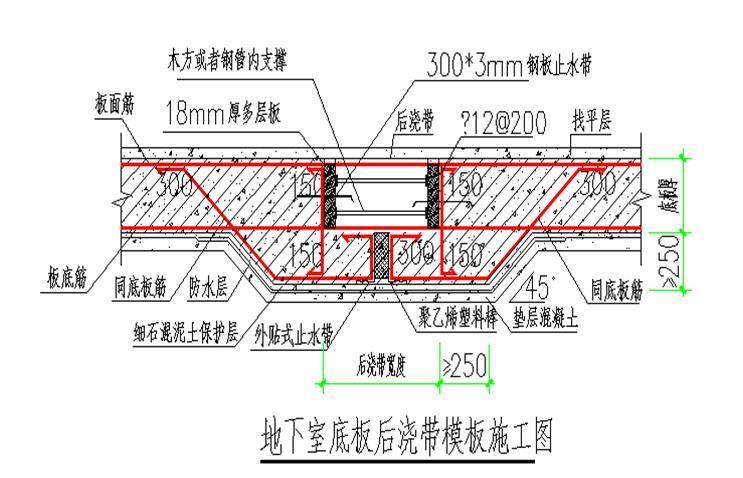 [江西]高层住宅楼及多层洋房工程筏板基础施工方案