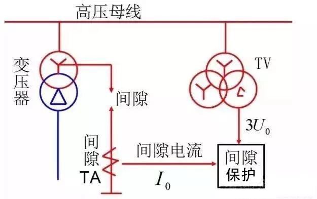 【电气分享】讲解变压器中性点的保护_4