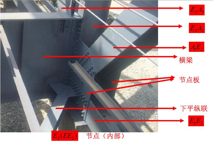 《下承式简支桁架桥》课程讲义260页PPT_5