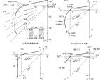 混凝土结构设计--中国建筑科学研究院主编