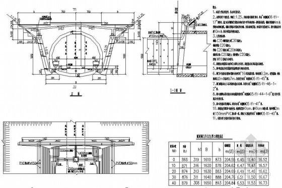 双线有砟轨道隧道双侧挡墙式隧道洞门节点详图设计