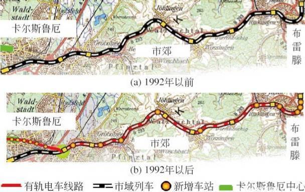 国外快速有轨电车系统的基本特征