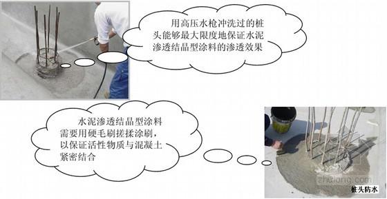 [山东]高层剪力墙住宅楼地下车库工程施工组织设计(198页 附图多)