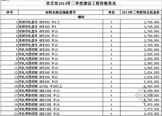 [昌吉州]2013年2季度建设工程材料价格信息
