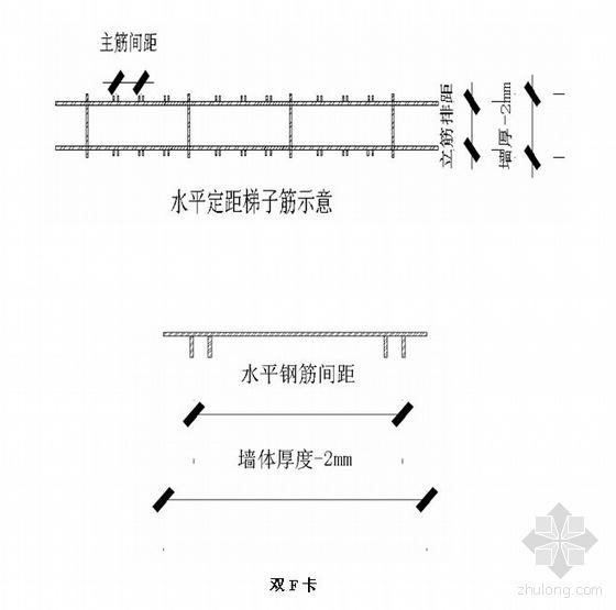 昌平某医院综合楼钢筋工程施工方案