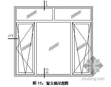 北京某危旧房改造项目装修施工方案(鲁班奖)
