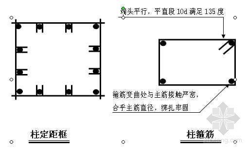 北京某大学框架剪力墙结构综合楼创优方案(长城杯)
