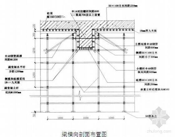 某高层住宅模板工程专项施工方案