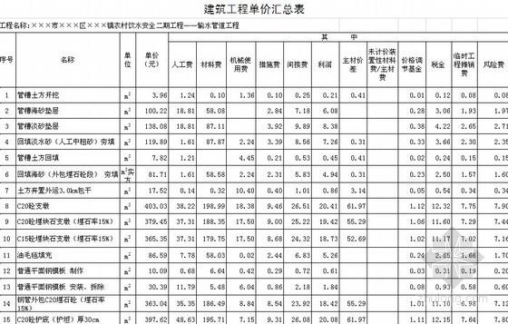 [福建]2012年输水管道、阀井、泵房土建及设备安装工程量清单预算及