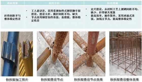 住宅工程常见施工质量通病及防治措施交流汇报(图)